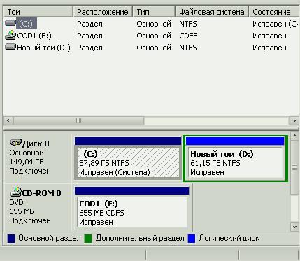 Как изменить букву системного (жесткого) диска в Windows XP