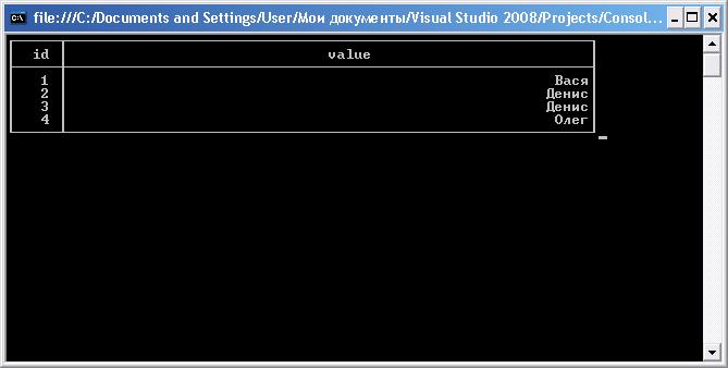 База данных SQLite: работа с SQLite в C#